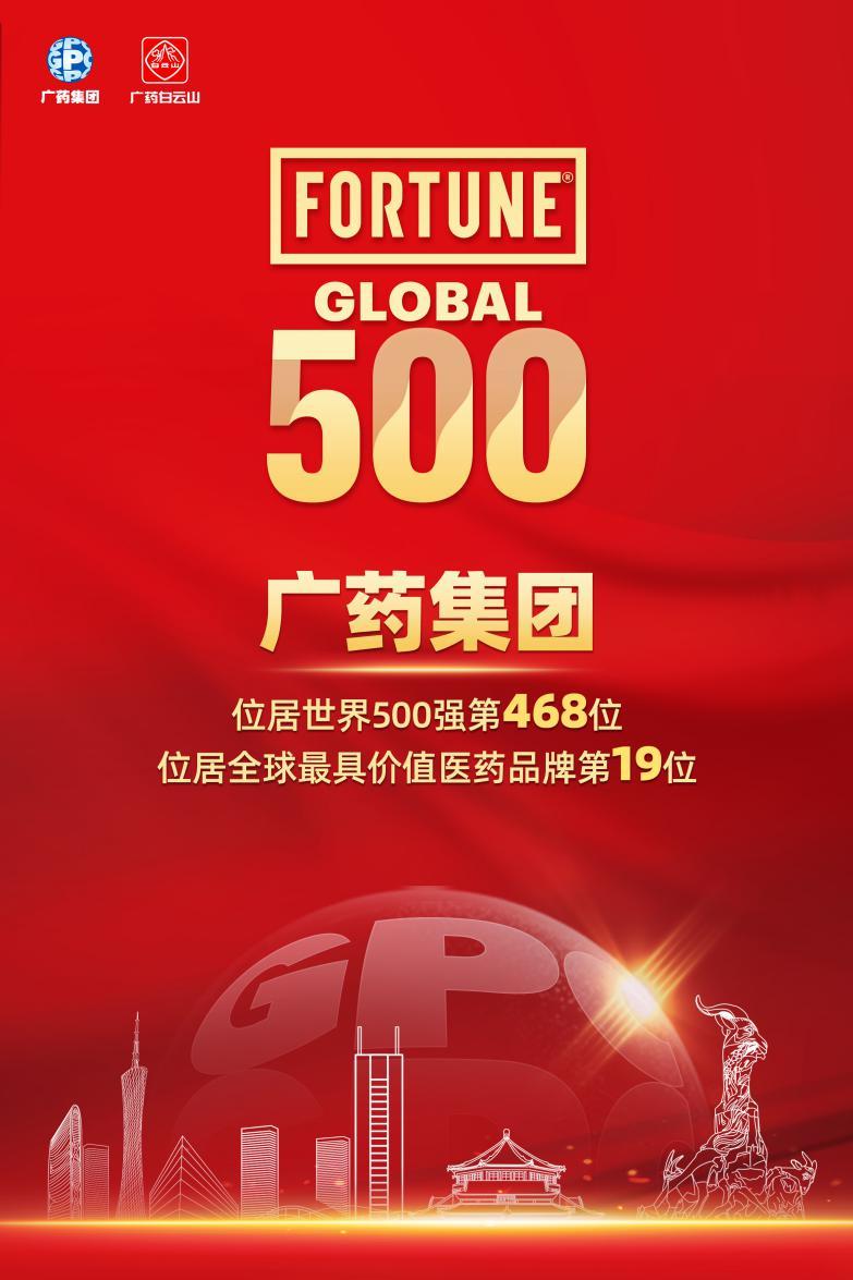广药集团成全球首家以中医药为主业进入世界500强的企业